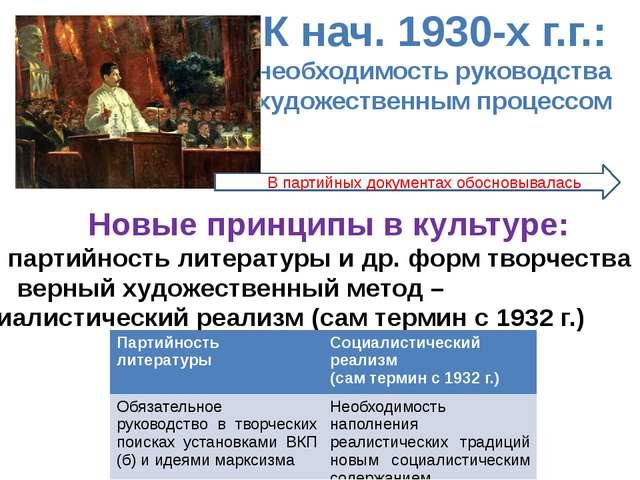 К нач. 1930-х г.г.: необходимость руководства художественным процессом ВВВ па...