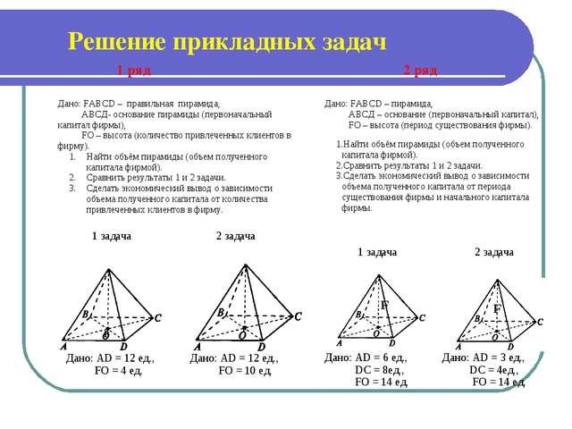 Решение прикладных задач F F 1 ряд F F 2 ряд Дано: FABCD – правильная пирамид...
