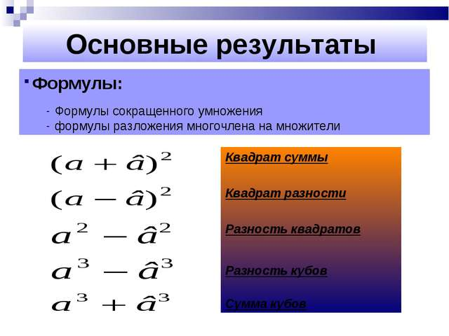 Презентация к конспекту урока Алгебра класс quot Формулы  Основные результаты Формулы Формулы сокращенного умножения формулы разложени