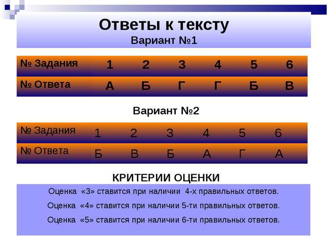 Ответы к тексту Вариант №1 Вариант №2 КРИТЕРИИ ОЦЕНКИ Оценка «3» ставится при...