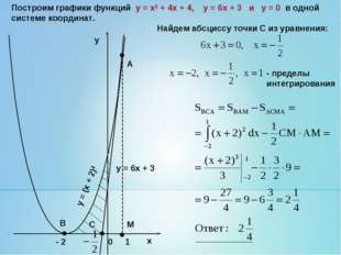 Построим графики функций y = x2 + 4x + 4, у = 6х + 3 и y = 0 в одной системе