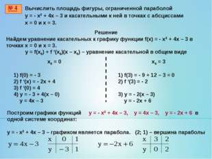 № 4 Решение Найдем уравнение касательных к графику функции f(x) = - x2 + 4x –