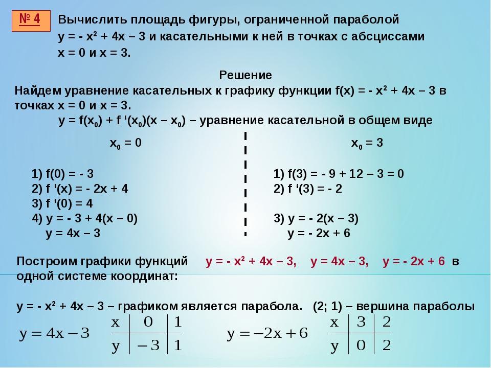 № 4 Решение Найдем уравнение касательных к графику функции f(x) = - x2 + 4x –...
