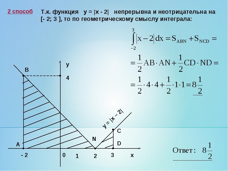 2 способ Т.к. функция у = |х - 2| непрерывна и неотрицательна на [- 2; 3 ], т...