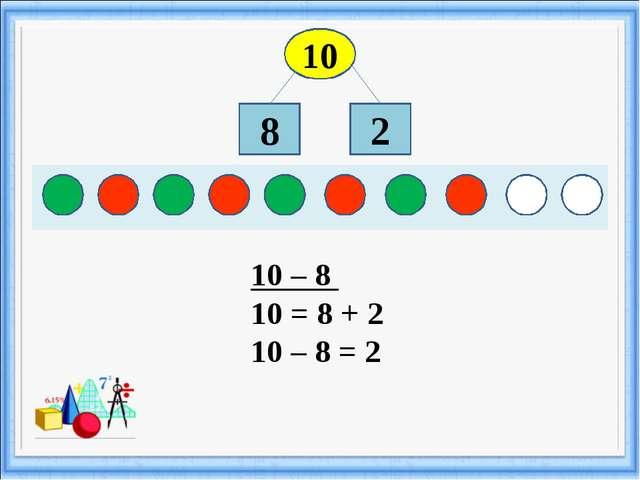 10 8 2 10 – 8 10 = 8 + 2 10 – 8 = 2