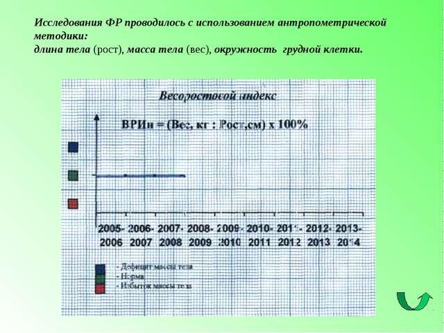 Исследования ФР проводилось с использованием антропометрической методики: дли...
