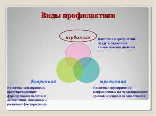 Комплекс мероприятий, предупреждающих возникновение явления Комплекс мероприя