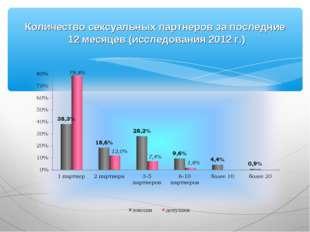Количество сексуальных партнеров за последние 12 месяцев (исследования 2012 г.)