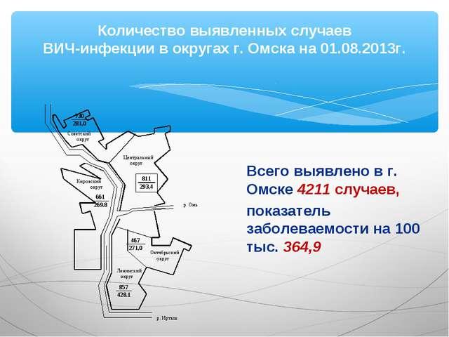 Количество выявленных случаев ВИЧ-инфекции в округах г. Омска на 01.08.2013г....
