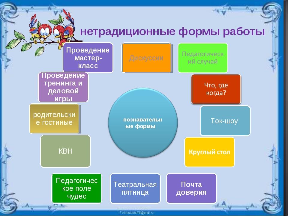 Мастер-классы как форма работы с детьми