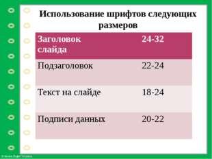 Использование шрифтов следующих размеров Заголовок слайда 24-32 Подзаголовок