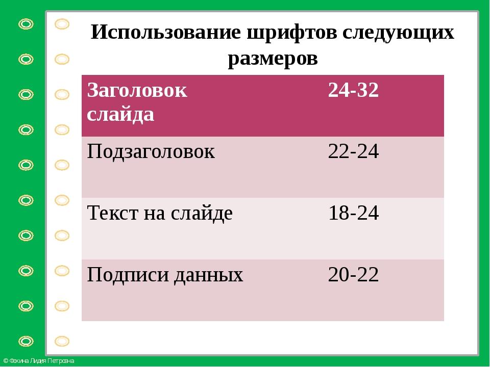 Использование шрифтов следующих размеров Заголовок слайда 24-32 Подзаголовок...