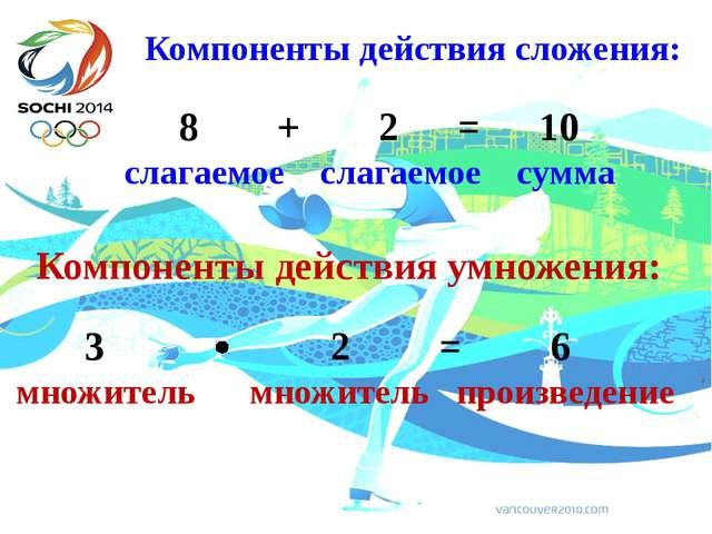 Компоненты действия сложения: 8 + 2 = 10 слагаемое слагаемое сумма Компонент...