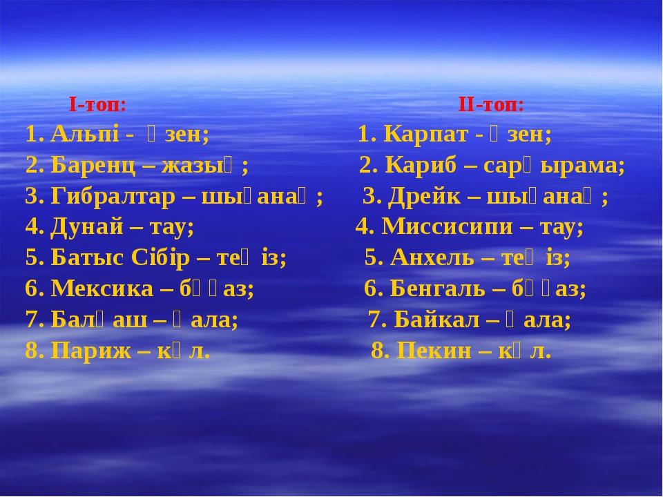 Ұғымдар І-топ «Африка» ІІ-топ «Оңтүстік Америка» Мадагаскар, пума, Отты жер а...