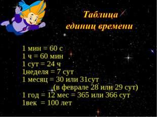 1 мин = 60 с 1 ч = 60 мин 1 сут = 24 ч 1неделя = 7 сут 1 месяц = 30 или 31су