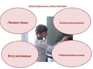 Виды универсальных учебных действий: Личностные Регулятивные Общепознаватель