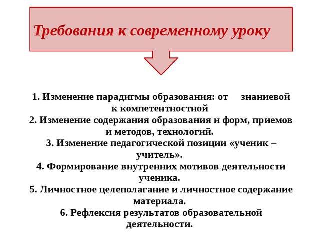1. Изменение парадигмы образования: от знаниевой к компетентностной 2. Измен...