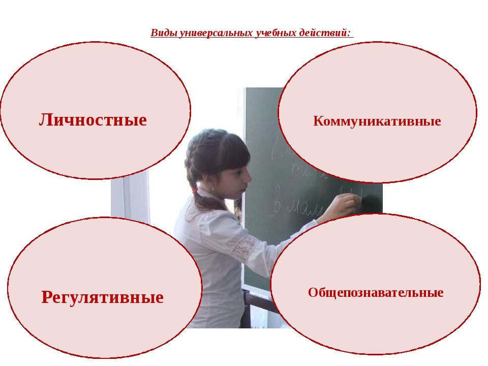 Виды универсальных учебных действий: Личностные Регулятивные Общепознаватель...