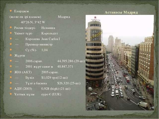 Елордасы (және ең ірі қаласы) Мадрид 40°26′N, 3°42′W Ресми тілдері-Испанша...