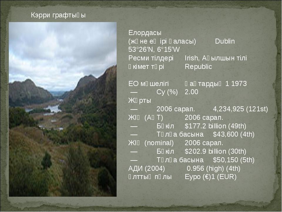 Елордасы (және ең ірі қаласы) Dublin 53°26′N, 6°15′W Ресми тілдеріIrish, Ағ...