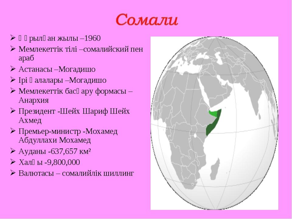 Құрылған жылы –1960 Мемлекеттік тілі –сомалийский пен араб Астанасы –Могадишо...