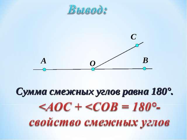 Сумма смежных углов равна 180°.
