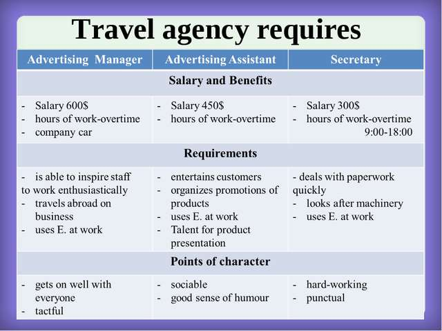 Travel agency requires