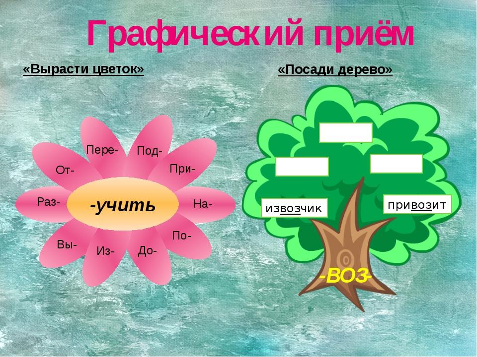 Графический приём «Вырасти цветок» «Посади дерево» -ВОЗ- извозчик привозит П...