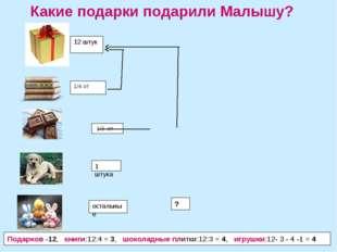 12 штук 1/4 от 1/3 от 1 штука остальные ? Подарков -12, книги:12:4 = 3, шокол