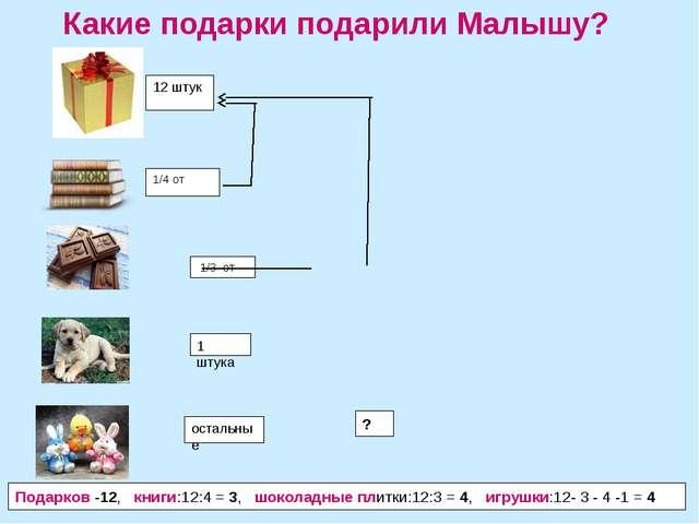 12 штук 1/4 от 1/3 от 1 штука остальные ? Подарков -12, книги:12:4 = 3, шокол...