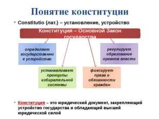 Понятие конституции Constitutio (лат.) – установление, устройство Конституция