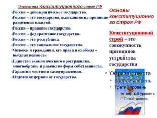 Основы конституционного строя РФ Элементы конституционного строя РФ Россия –