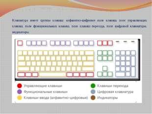 Клавиатура имеет группы клавиш: алфавитно-цифровое поле клавиш, поле управляю