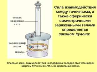 Сила взаимодействия между точечными, а также сферически симметричными заряжен