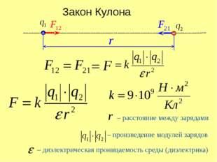 + Закон Кулона – произведение модулей зарядов – расстояние между зарядами –