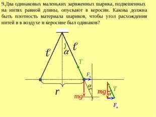+ + 9.Два одинаковых маленьких заряженных шарика, подвешенных на нитях равно
