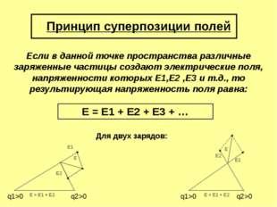 Принцип суперпозиции полей Если в данной точке пространства различные заряжен