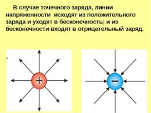 В случае точечного заряда, линии напряженности исходят из положительного зар