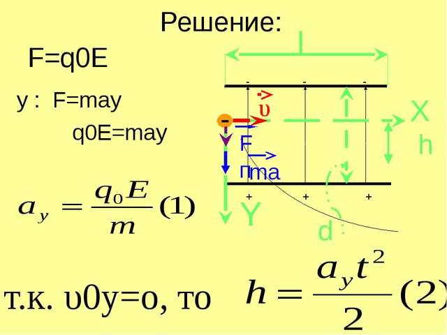 (1) и (3) →(2) h + + + - - -