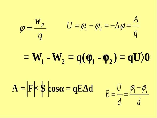 - основной закон электростатики. (установлен экспериментально, 1785г.) ЗАКОН...
