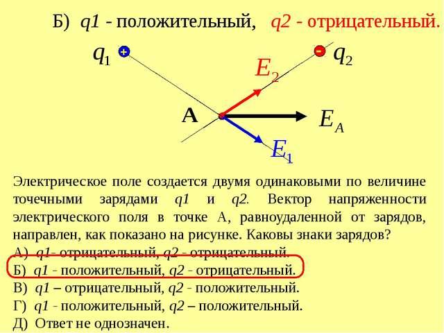 Электрическое поле создается двумя одинаковыми по величине точечными зарядами...
