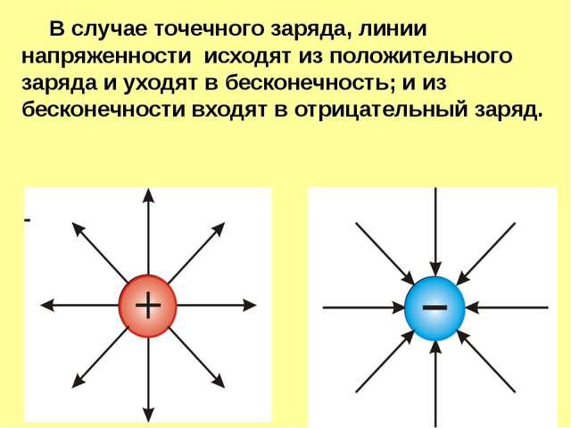 В случае точечного заряда, линии напряженности исходят из положительного зар...