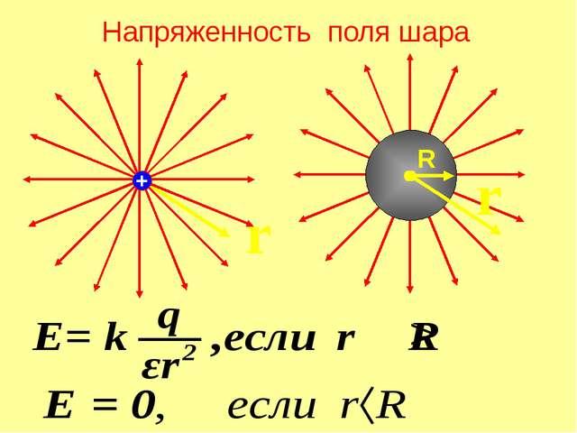 + r R r Напряженность поля шара