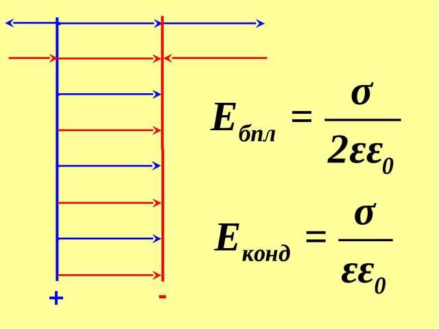 Как изменится по модулю напряженность электрического поля точечного заряда пр...