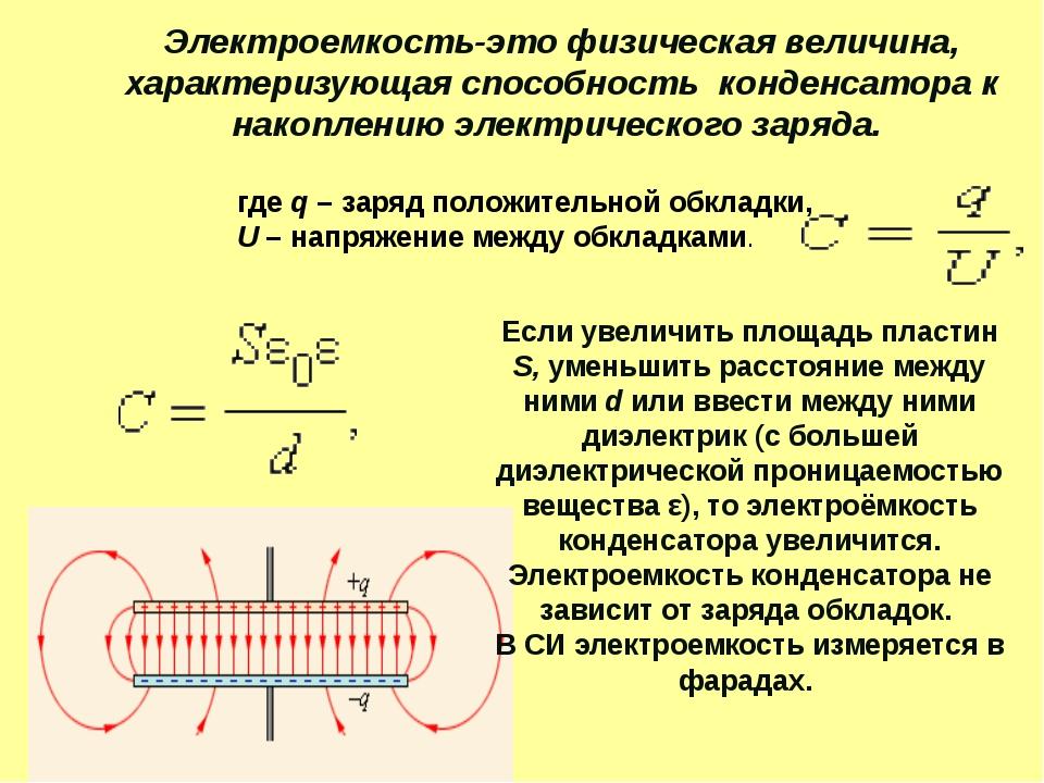 Идеализированное представление поля плоского конденсатора: Поле плоского конд...