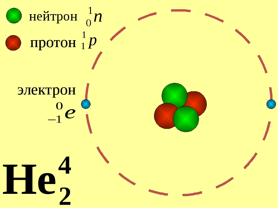 электрон протон нейтрон