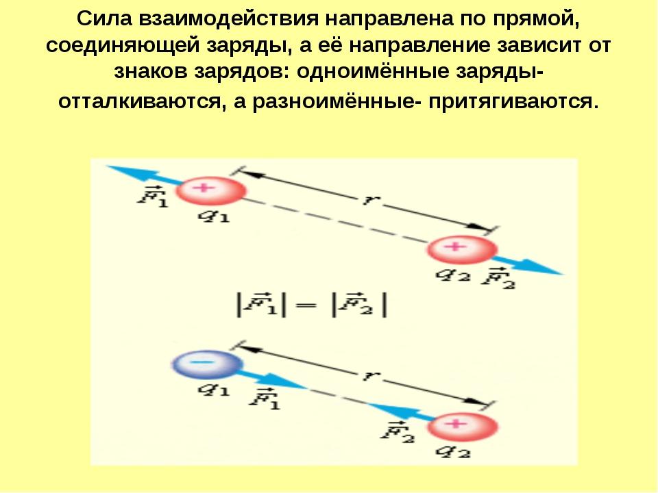 Сила взаимодействия направлена по прямой, соединяющей заряды, а её направлени...
