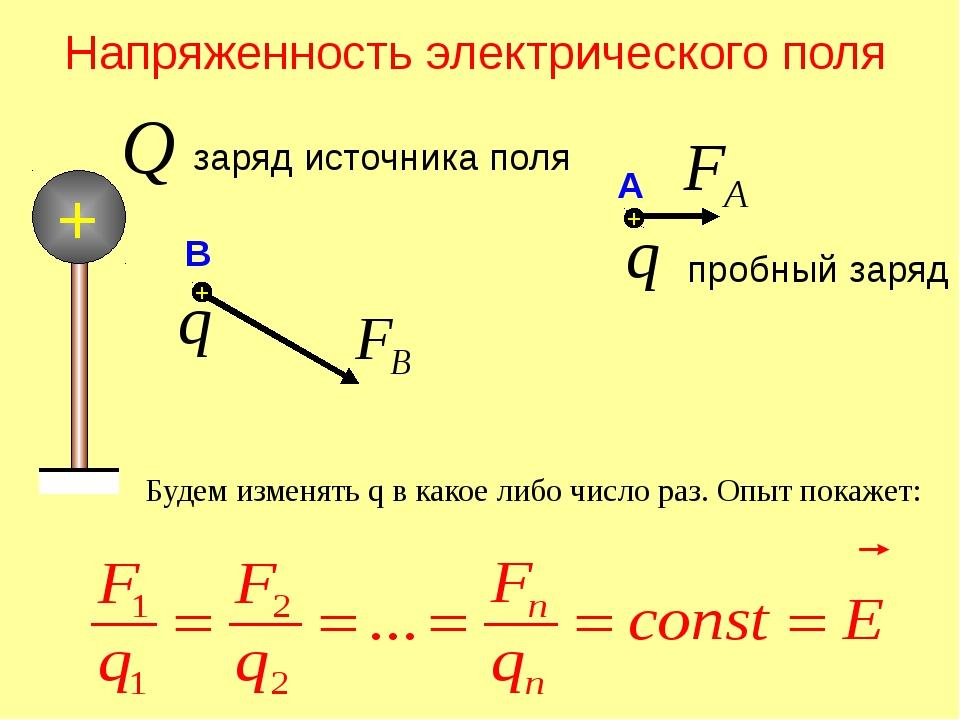 Напряженность электрического поля заряд источника поля Будем изменять q в как...
