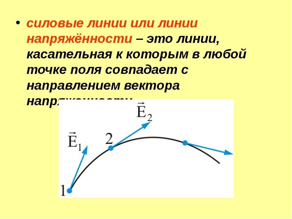 силовые линии или линии напряжённости – это линии, касательная к которым в лю...