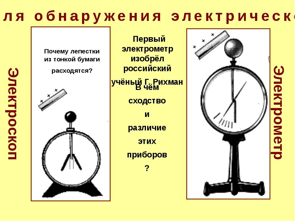 Электроскоп Электрометр Приборы для обнаружения электрического заряда В чём с...